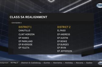 New 5A Div. II Districts 1 through 4   UIL Realignment Show