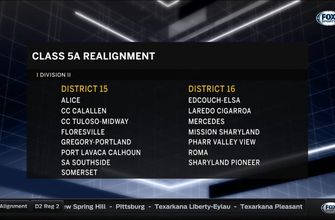 New 5A Div. II Districts 17 & 18 | UIL Realignment Show
