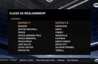 New 5A Div. II Districts 7 through 14 | UIL Realignment Show