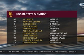 National Signing Day: USC class breakdown